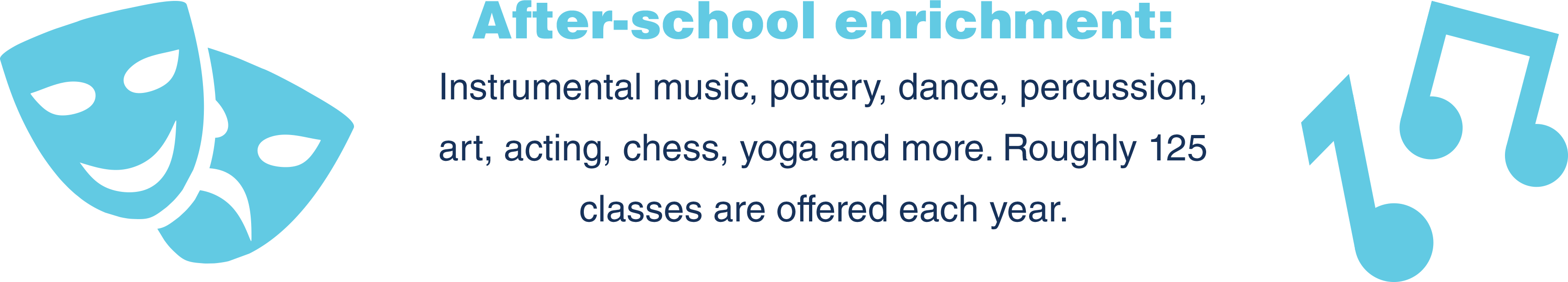After-school enrichment: Instrumental music, pottery, dance, percussion, art, acting, chess, yoga and more. Roughly 125 classes are offered each year.