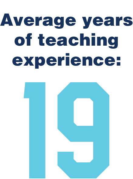 Average years of teaching experience: 19