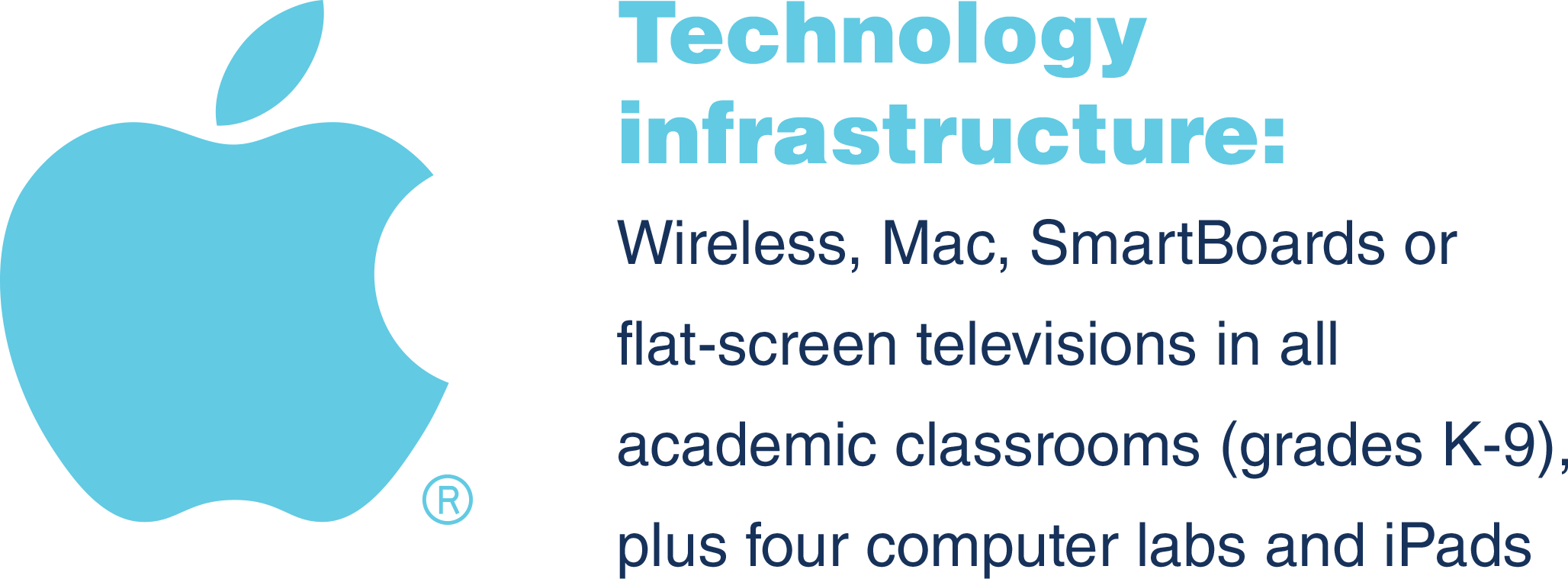 Technology infrastructure: Wireless, Mac, SmartBoards or flat-screen televisions in all academic classrooms (grades K-9), plus four computer labs and iPads